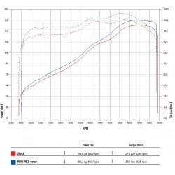 Silencieux MIVV MK3 pour KTM 1290 SUPER DUKE R 2014-2019